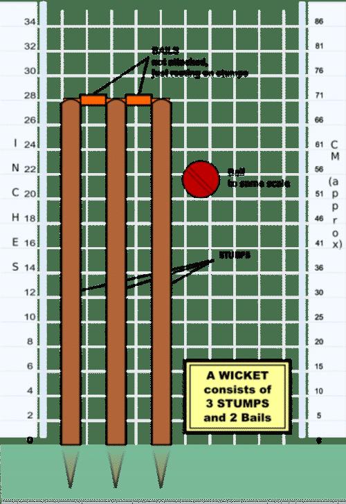 Trois souches, deux bails forment un ensemble complet connu sous le nom de guichet.