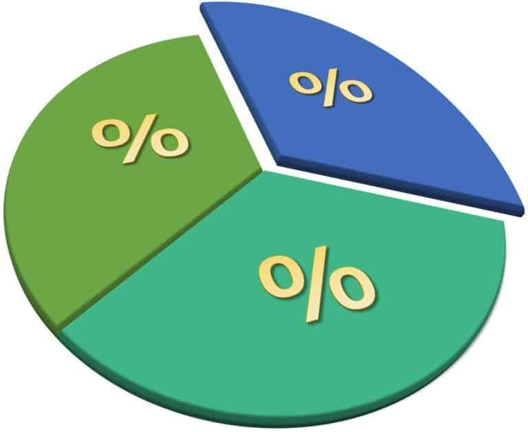 Comment calculer les pourcentages?